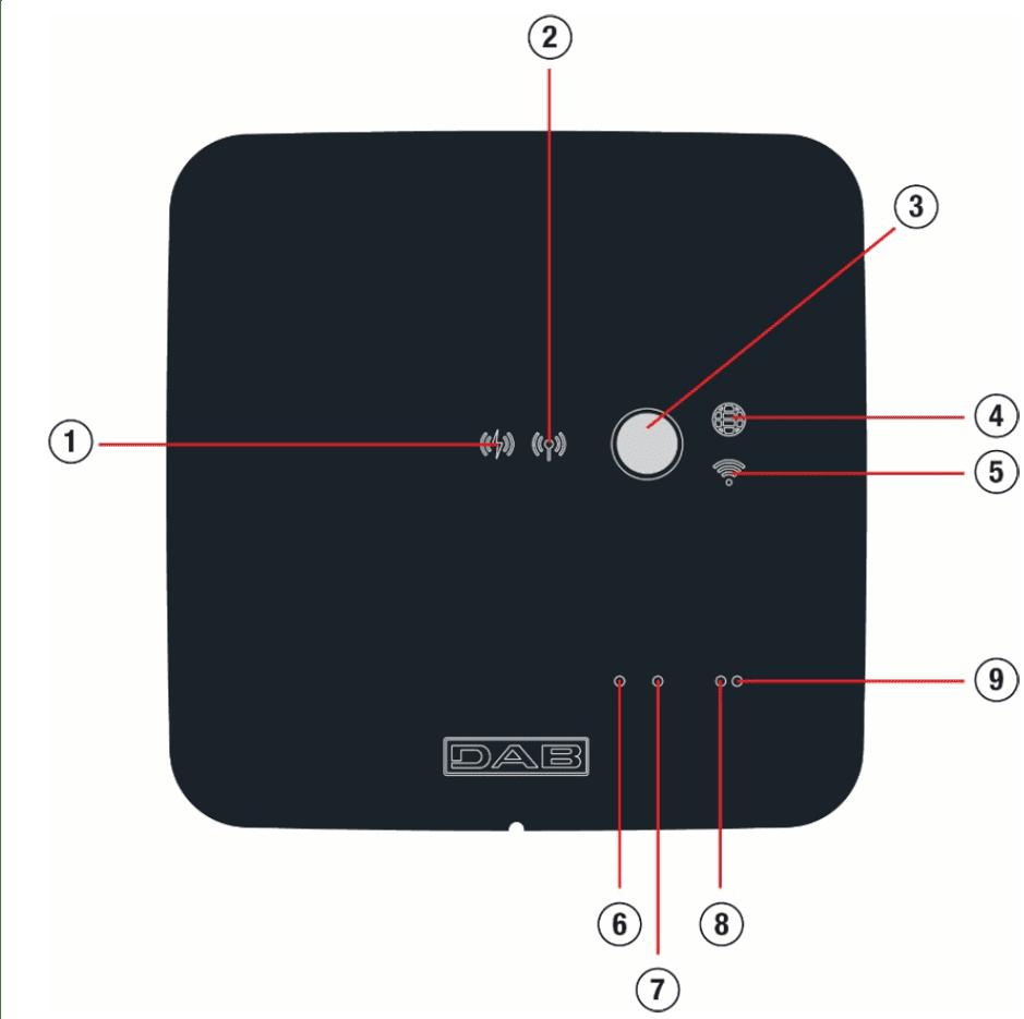 Dab D Connect D Connect
